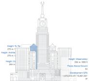Sumber: http://skyscrapercenter.com/building/abraj-al-bait-hajar-tower/5268